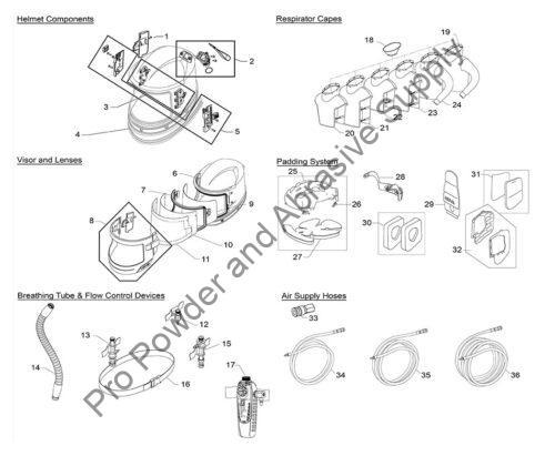 RPB Nova 3 Parts and Accessories